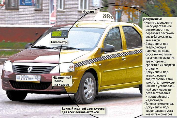 Бизнес план частное такси | 480x720